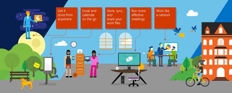 Haruskah Bermigrasi Menggunakan Office 365?